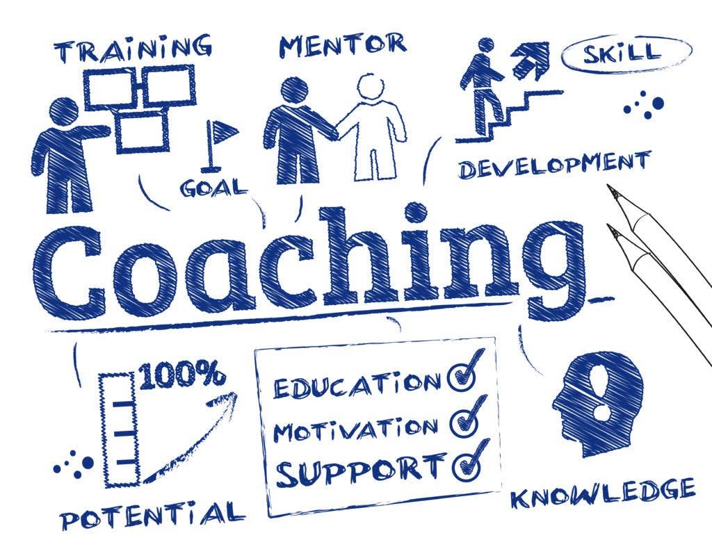 Cours de Néerlandais, Formation Personnelle (Coaching), Méthodologie, Comptabilité Entreprise à Saint-Josse-ten-Noode, Bruxelles, Belgique